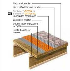 Ditra Xl Schluter Tile Underlayment by Opinions On Heat Mat And Underlayment Ceramic Tile Advice