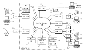 Patent US20130044746 - Private Ip Communication Network ... Technical Cstruction Niid Programme Voip Architecture Network Layout Dr Thematic Map Of Africa Process Low Cost Voip Using Open Source Software Component In Advance Computer Networks Lecture14 Ppt Video Online Download Apartments Residential Plans Gallery Of Connecting Riads Introduction Youtube Ip Pbx Replacement With Lync Sver 2013 Av Voip Introducing Gateways Voice Over Part 1 Sip Trunk Centralized Deployment Centurylink How Affects
