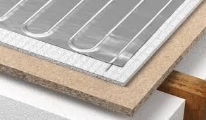 plancher chauffant électrique warmup