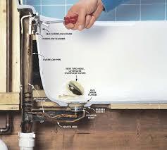 bathtub drain leaking nrc bathroom