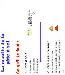 imprimer la recette de la pâte à sel page 3 tête à modeler