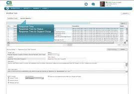 Otrs Help Desk Vs Itsm by Ca Nimsoft Service Desk Service Level Management Youtube