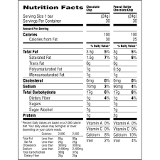 Chewy Bar Nutrition Facts Pdf Files Free Audio Books Base