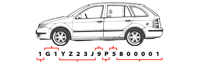 Decoding Your Vehicle's VIN (Vehicle Identification Number) - Car ... Advanced Design Chevy Trucks 471954 Truck Vin Number Decoder Awesome Gm Casting Numbers Gmc Chart Top Car Designs 2019 20 Decoding Your Vehicles Vin Vehicle Idenfication Jeep Reviews Light Uerstanding The For Rv Chevrolet Luxury Webster City Used Tags Hull Plates Replacement Plate Manufacturer Aluma Da Code Deciphering The Beautiful 1941 1 2 Ton Pick