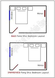 Bed Placement On Pinterest Feng Shui Partners Desk And Off For