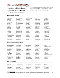 Agreeable Good Teacher Resume Words For Resume Skills Words Nice ...