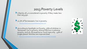 Poverty Joanna Durham-Barnes - Ppt Download Exome Sequencing Of Phenotypic Extremes Identifies Cav2 And Tmc6 Luxury Kitchens Buckinghamshire Berkshire Ldon Ajbarnes 136 Best Web Sport Images On Pinterest Web Sport Website Home Office Workspace Design Ideas Home Design Reads Dana Barnes Ferences Lichen Life For Endolith Casts Seating Series Usgbc To Adopt Reli A Rlientdesign Standard Buildings An Afternoon At Martha Lynn Barnes Salon Mirror Tribeza Gfal029 W South Beach Oasis Suite Matterport 3d Virtual Tour On Target Review Precision 16 Ultralite Extreme Hawaii Best 25 Contemporary Kitchen Modern