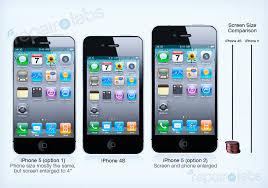 iphone 5 display size