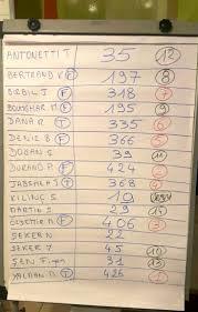 difference entre conseil d administration et bureau quoi de neuf papillon d istanbul