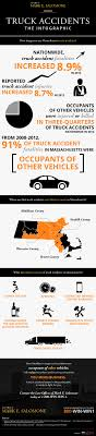 Massachusetts Truck Accident Lawyer Infographic : Law Offices Of ... Boston Car Accident Lawyer Blog Published By Massachusetts Lowell Auto Motorcycle Call The Million Dollar Man Ma Top Bicycle Lawyers At Morgan Cyclists Want Truck Driver Charged After Fatal 2015 Crash Cbs Pedestrian Attorney Taunton Somerville Ma Best 2018 Peabody Officers Respond To Three Vehicle With Injuries March 2014 Information Motor Tips To Avoid A Or Injury Schulze Law Automobile Work Personal