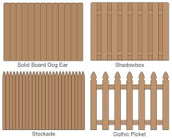 100 Building A Paling Fence Calculator Estimate Wood Fencing Materials And Post
