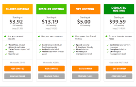 5 Best Cheap Web Hosting Services In Canada (2019) Others Wedding Favors Unlimited Coupon Favor Montana Gifts Huckleberry Food Souvenirs Home Nice Price Favors Coupon Code Express Coupin Review Rating Smarty Had A Party Facebook Unicorn Cupcake Topper And Wrapper With Popcorn Boxes Premium Product Made In The Usa Serves 12 Me My Big Ideas Scrapbooking Shop Our Best Crafts Faasos Coupons Offers 70 Off Free Delivery Amazoncom Customer Thank You Note Etsy Tags Cheap Hand Sanitizer Lowest Price Free Assembly Persalization Debate Cporate Data Collection Poses A Threat To Personal