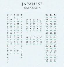 Japanese Letters Set Editable Letters Each Symbol You Can