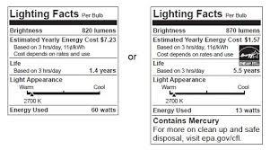 the incandescent light bulb isn t dead the verge cfl light bulbs