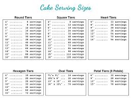 Elegant Wedding Cake Portions Guide Plan Bruman MMC