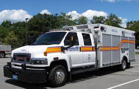 Boston_EMS_Special_Ops.jpg (1212×783) | Police | Pinterest | Fire ... Quick Walk Around Of The Newark University Hospital Ems Rescue 1 Robertson County Tx Medic 2 Dodge Ram 3500hd Emsrescue Trucks And Apparatus Emmett Charter Township Refighterparamedic Washington Dc Deadline December 5 2015 Colonie 642 Chevy Silverado Chassis New New Fdny Paramedics Supervisor Truck 973 At Station 15 In Division Supervisor Responding Boston Youtube Support Services Gila River Health Care Hamilton Emspolice Discussions Page 3 Emergency Vehicle Fire Truck Ems And Symbols Vector Illustration Royalty Free