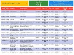 Cashnod Coupons & Deals