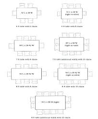 Standard Dining Table Sizes Dimensions Average Room Size In Di