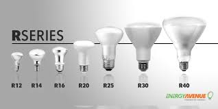 What s the Difference Between Par & R Type LED Light Bulbs
