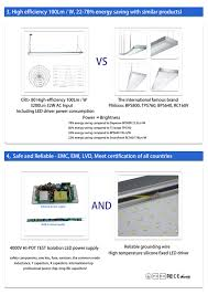 Induction Lamps Vs Led by Flicker Free 120x15 Bottom Emitting Led Panel From Ruixian