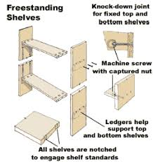step by step how to build knockdown bookcases