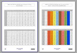 opérations tables de multiplication référentiel document gratuit