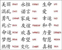 Best 25 Kanji Tattoo Ideas On Pinterest