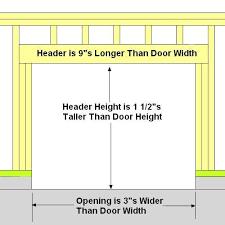 10 ft wide garage door how to frame a garage door precision garage door of knoxville