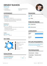 Esthetician Resume Example And Guide For 2019 Sample Esthetician Resume New Graduate Examples Entry Level Skills Esthetics Beautiful C3indiacom Seven Things About Grad Katela Cio Pdf Valid Example Good No Experience Objective Template Rumes Resume Objective Fresh Elegant