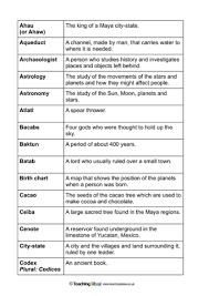 Maya Glossary And Word Labels