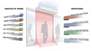 Berner Air Curtain Troubleshooting by Air Curtain Curtains Ideas