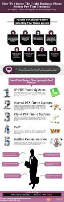 37 Best Business Phone System Images On Pinterest | Infographics ... Small Business Pbx Private Branch Exchange Phone Systems Pcmags 1 Rated Voip System Ooma Office Amazoncom Att Sb67138 Dect_60 1handset Landline Telephone Rca By Tefield The Six Wireless Cisco Ip For Best Buy 4 Line Operation Lcd Display It Consultantsquick Response Quick Inc Infographics Choosewhatcom Maxincom Mwg1002 Standard Ip Pbx Voip Phones Shop X16 6line With 8 Titanium