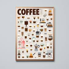 15 Coffee Posters To Hang Above Your Station This Poster Will Make You
