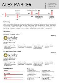 Timeline Docx Student Resume Template Kallio Simple Resume Word Template Docx Green Personal Docx Writer Templates Wps Free In Illustrator Ai Format Creative Resume Mplate Word 026 Ideas Modern In Amazing Joe Crinkley 12 Minimalist Professional Microsoft And Google Download Souvirsenfancexyz 45 Cv Sme Twocolumn Resumgocom Page Resumelate One Commercewordpress Example