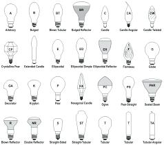ceiling fan led bulb base light size contemporary fans