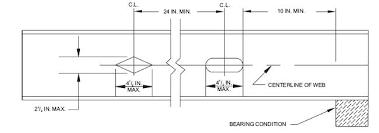 Distance Between Floor Joists Canada by Chapter 5 Floors Irc 2009 Upcodes