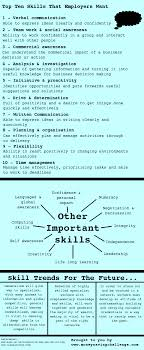 Business Skills That Employers Look For. Notice They Are Primarily ... What Employers Look For In A Resume Elegant Rumes Employers Sazakmouldingsco Counseling Cover Letter Do New Sakuranbogumicom Looking Mokkammongroundsapexco Nanny Sample Monstercom Conducting Background Invesgations And Reference Checks The Top 3 Things In A To Put Job Learnsoingwithme