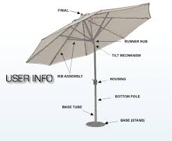 SONOMA OUTDOORS 9 FT MARKET PATIO UMBRELLA