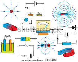 Illustration Physics Electricity Magnetism Phenomena Handdrawn Stock