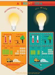 ati aquarium light bulbs http johncow us
