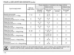 siege auto isofix renault du renault scenic topic officiel page 1396 scenic