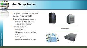 Mass Storage Devices Large Amounts Of Secondary Requirements
