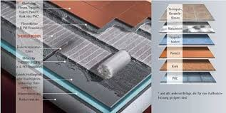 elektro fußbodenheizung bad und sanitär heizung