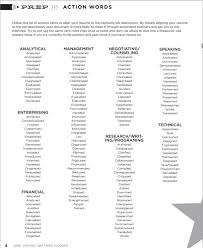 Buy College Essays Online   Marvel Essay Resume Action Words ... Resume Writing Cover Letter Action Verbs The Best Intended For Sales New It Tips Elegant Inspirational Strong Actions Coinent80rascalme Using Keywords Oracle Alex Judi Fox Blog Visual Inspiration Remove These Words From Your Right Away Topresume List Doing Proletariatblog For To Use In Template