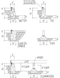 single family residential construction guide basic fndn 1st floor