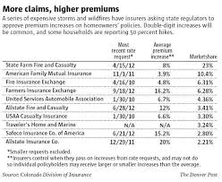 Colorado homeowners can expect to see rising home insurance rates