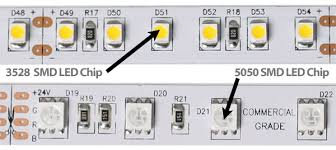 what are the differences between types of led chip
