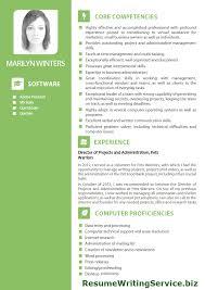 Fabulous Sample Of Internet Marketing Virtual Assistant Resume