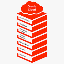 Going Beyond Converged Infrastructure The Who What Why Of Oracle Engineered Systems