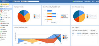 teamsupport help desk software unveils new best in class reporting